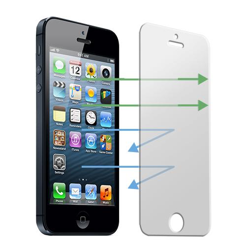 UNOTEC Protector Ocular Cristal Templado iPhone 5